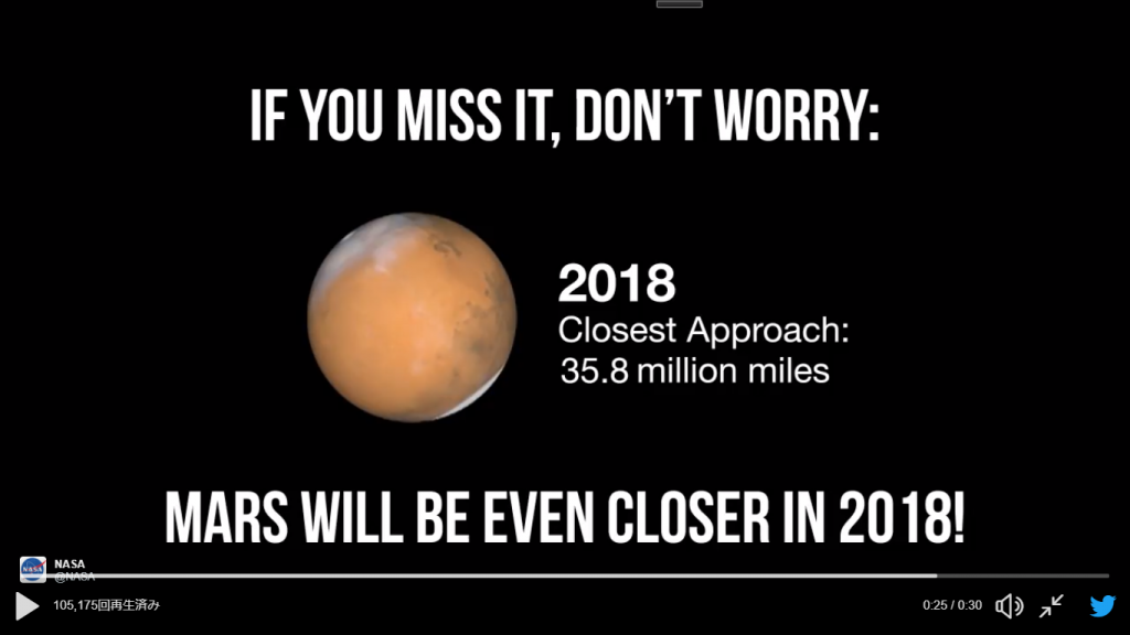 2018年 2016年 火星
